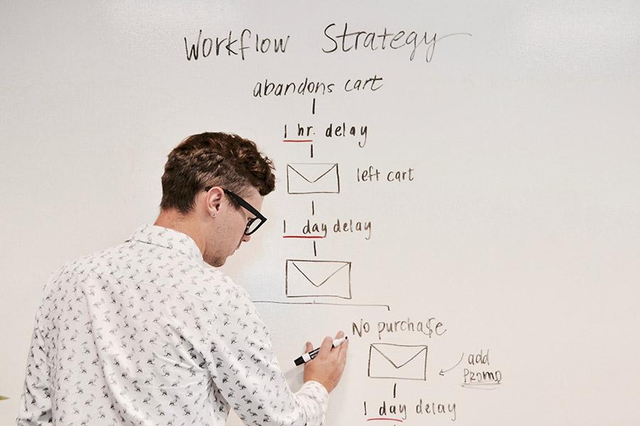 El cuestomer journey en un plan de marketing efectivo
