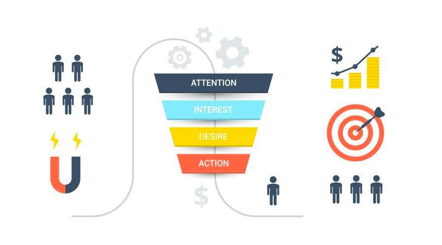 Lead Nurturing, todo lo que necesitas saber sobre la maduración de Leads